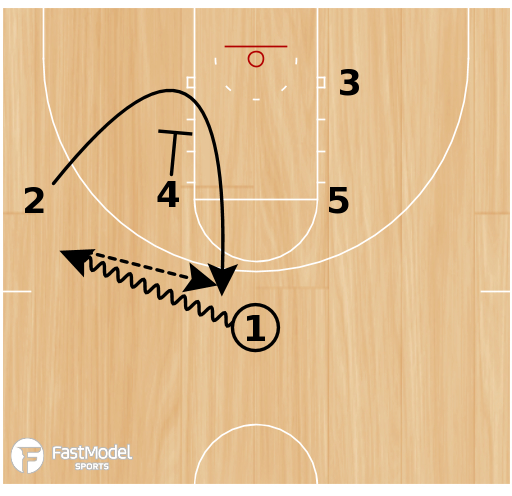 Basketball Play - Twin Zipper Flare