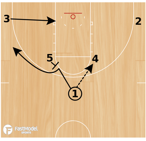 Basketball Play - Horns Fade Pin