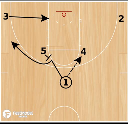 Basketball Play - Horns Fade Pin