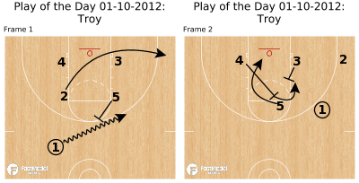 Basketball Play - Play of the Day 01-10-2012: Troy