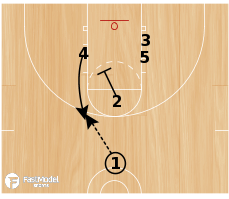 Basketball Play - Rico Spread