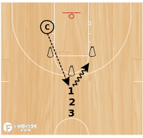 Basketball Play - WOB: 3 Cone Shooting