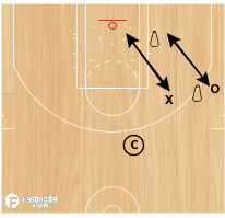 Basketball Play - WOB: Deny, Stunt & Recover