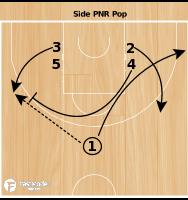 Basketball Play - Side PNR Pop