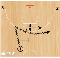 Basketball Play - DeSalvo: #24 Call