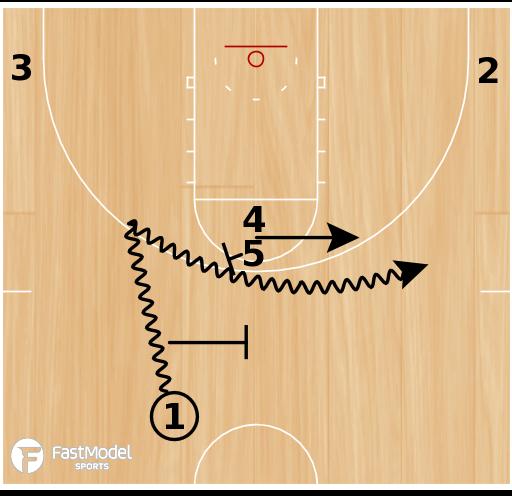 Basketball Play - DeSalvo: #24 Call
