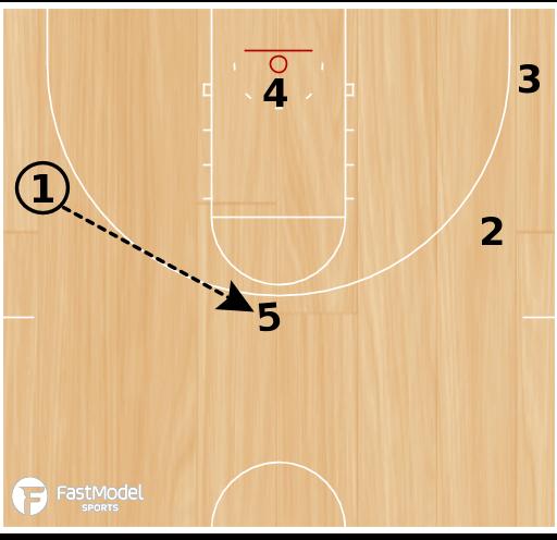 Basketball Play - DeSalvo: #23 Call