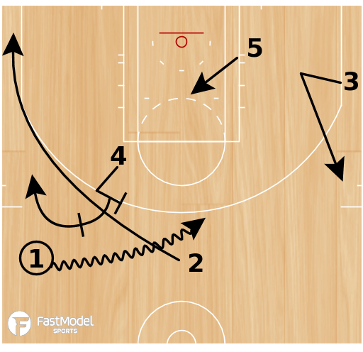 Basketball Play - Play of the Day 01-09-2012: 15 Duck In