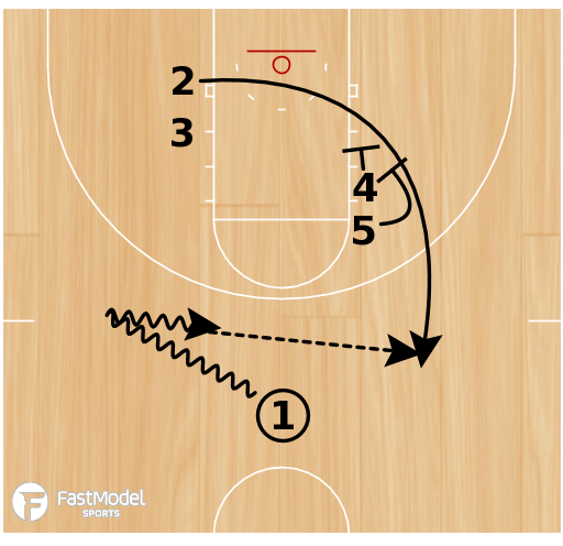 Basketball Play - Play of the Day 05-11-12: Elbow Stack Again