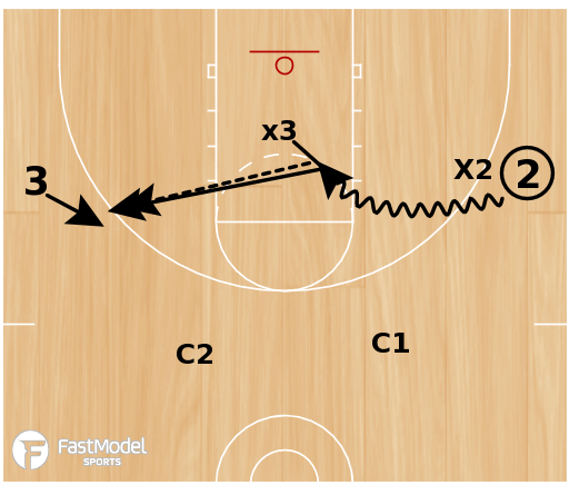 Basketball Play - WOB: 2 on 2 Double Contest