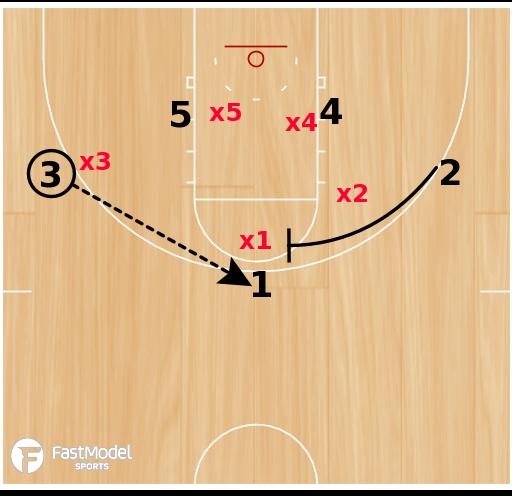 Basketball Play - Tug