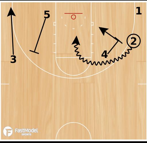 Basketball Play - Pistol