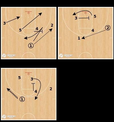 Basketball Play - Rip