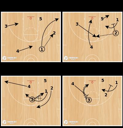 Basketball Play - Triangle #3 - back door step / blind pig