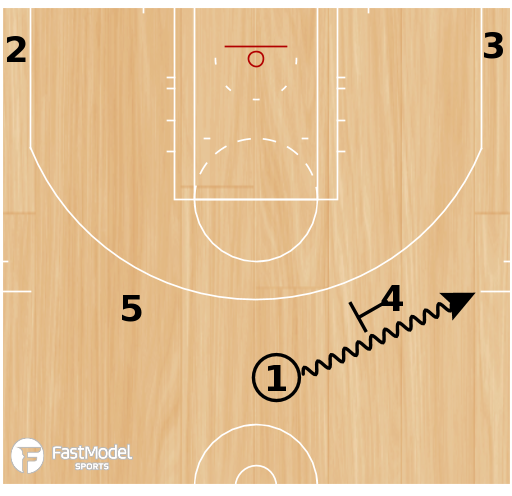 Basketball Play - Horns 4: down screen for shoot 4: