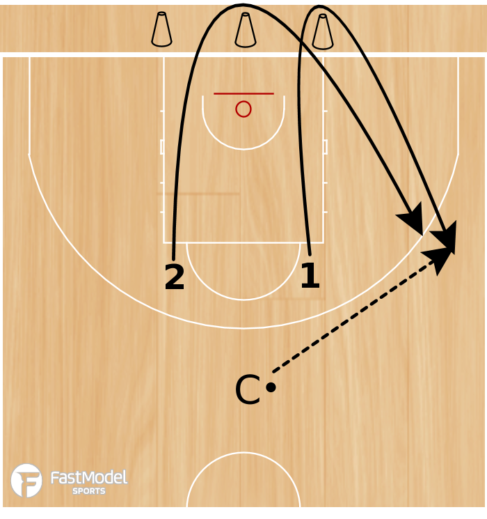 Basketball Play - 1 on 1 Cone Drill