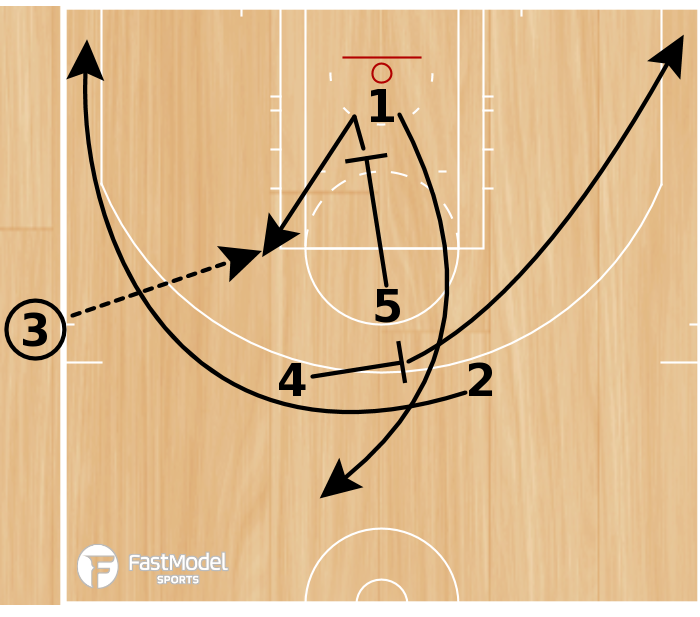 Basketball Play - Side T