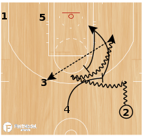 Basketball Play - LAKERS Rescreen For Kobe