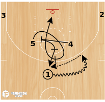 Basketball Play - CAVS ROLL + POP OUT
