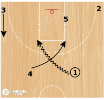 Basketball Play - Play of the Day 01-08-2012: Rub