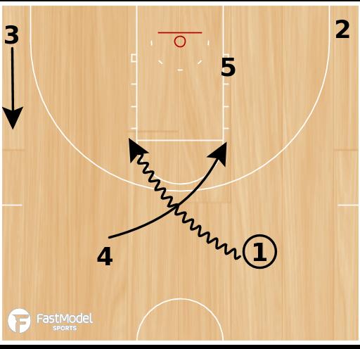 Basketball Play - Play of the Day 01-08-2012: Rub