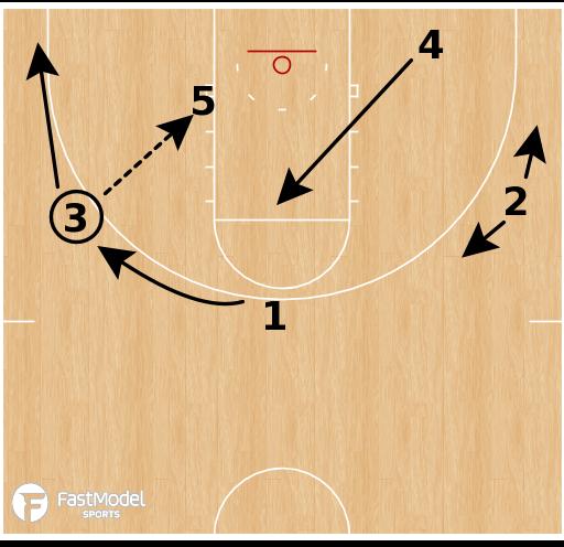 Basketball Play - Tug Motion