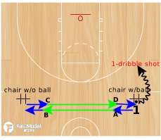 Basketball Play - C2E Lateral Slide/Sprint/Slide..Grab/Dribble/Shoot Drill