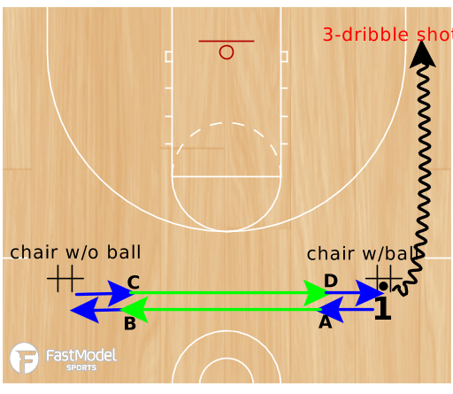 Basketball Play - C2E Lateral Slide/Sprint/Slide..Grab/Dribble/Shoot Drill