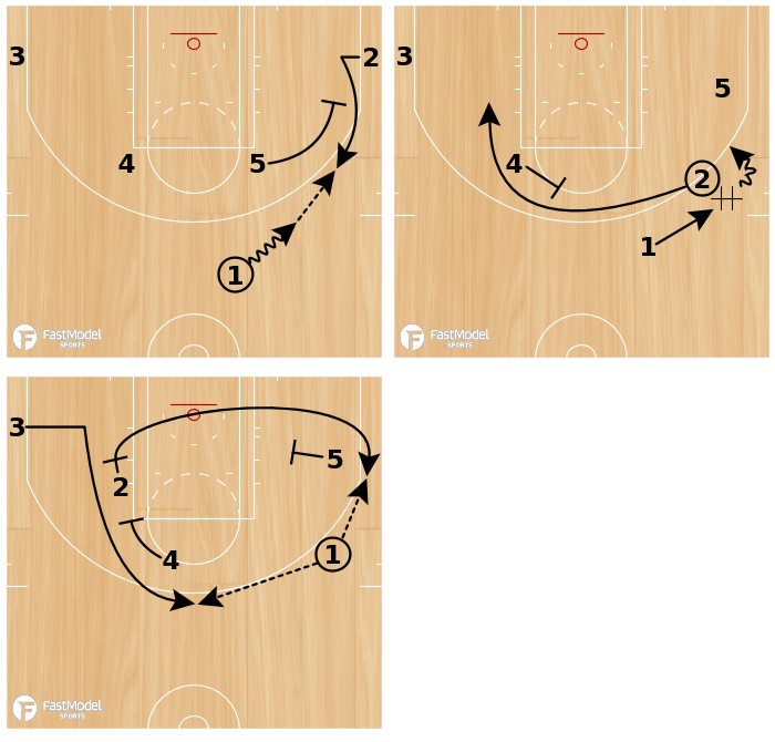 Basketball Play - WIZARDS - FLARE INTO STAGGERED