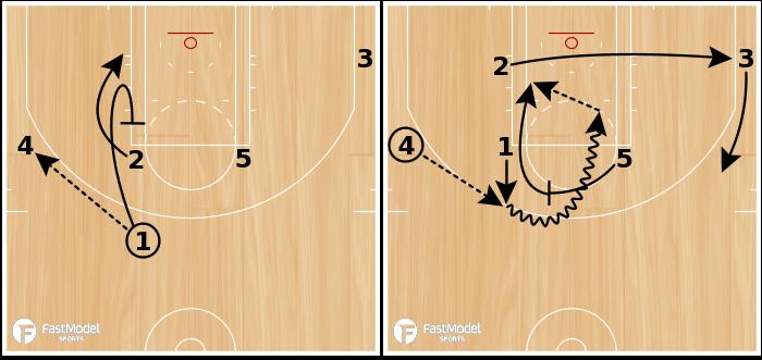 Basketball Play - MAVERICKS - CHANDLER LOB