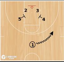 Basketball Play - Elbow Running Screen