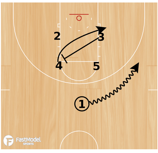 Basketball Play - Play of the Day 01-07-2012: Push
