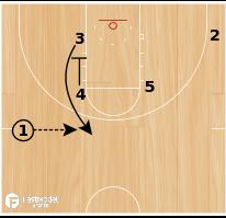 "Basketball Play - ""ZIPPER 3 RUB"""