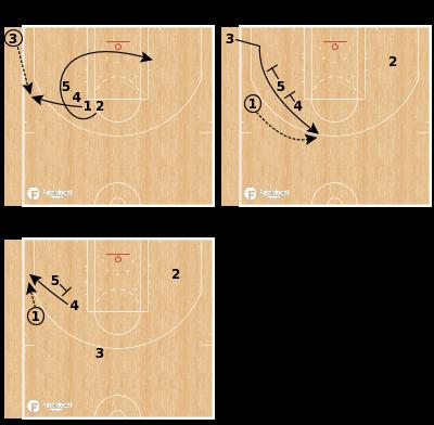 Basketball Play - BUCKS - CORNER INBOUND