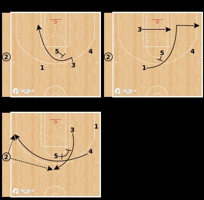 Basketball Play - NETS - TRIPLE CUT OFF