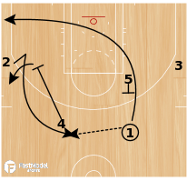Basketball Play - Chin Set