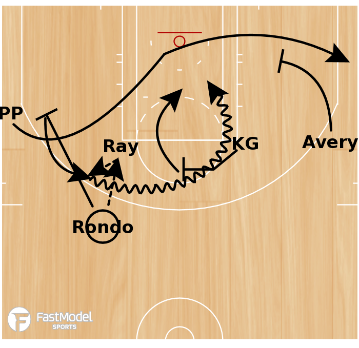 Basketball Play - Play of the Day 5-16-2012: 2 Elbow