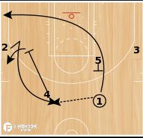 Basketball Play - Chin DHO