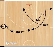 Basketball Play - WOB: EOG: 53