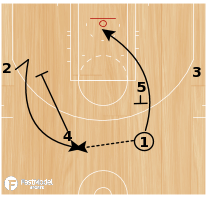 Basketball Play - Chin - Special Option