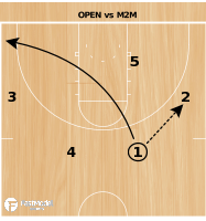Basketball Play - OPEN