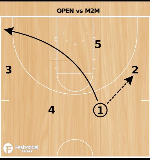 Basketball Play - OPEN