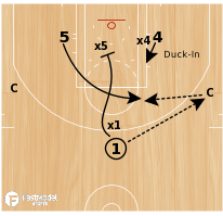 Basketball Play - WOB: Triangle Shell