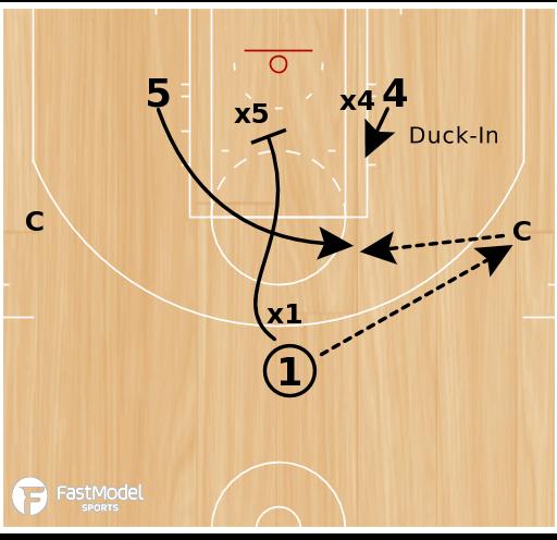 Basketball Play - WOB: Triangle Shell