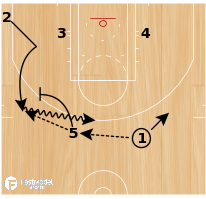 "Basketball Play - WOB: ""1"""
