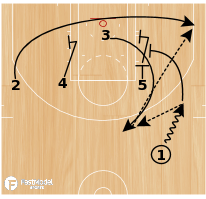 Basketball Play - Play of the Day 05-18-12: 2 Thru