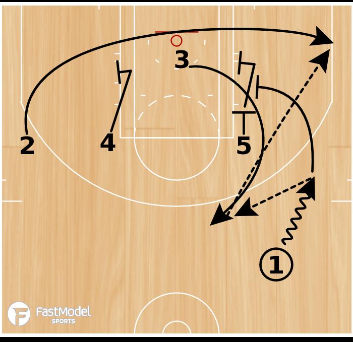 Basketball Play - Play of the Day 05-18-12: 2 Thru