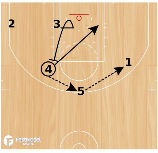 Basketball Play - Play of the Day 01-06-2012: Box