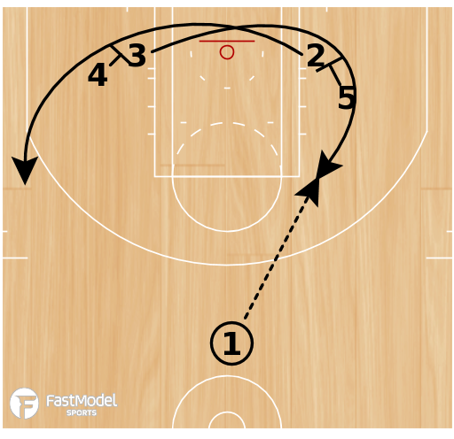 Basketball Play - Play of the Day 05-21-12: Stack 24 Iso
