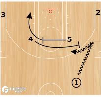 Basketball Play - Pistons SOG
